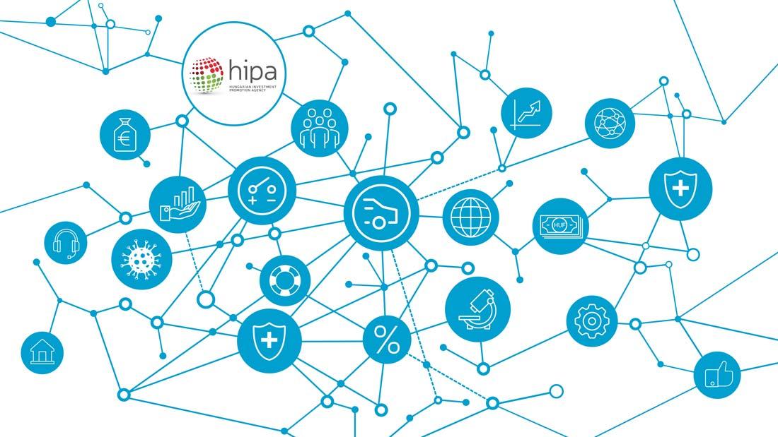 Versenyképesség-növelő vállalati támogatás a HIPA-nál
